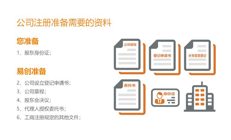 宁波公司注册流程